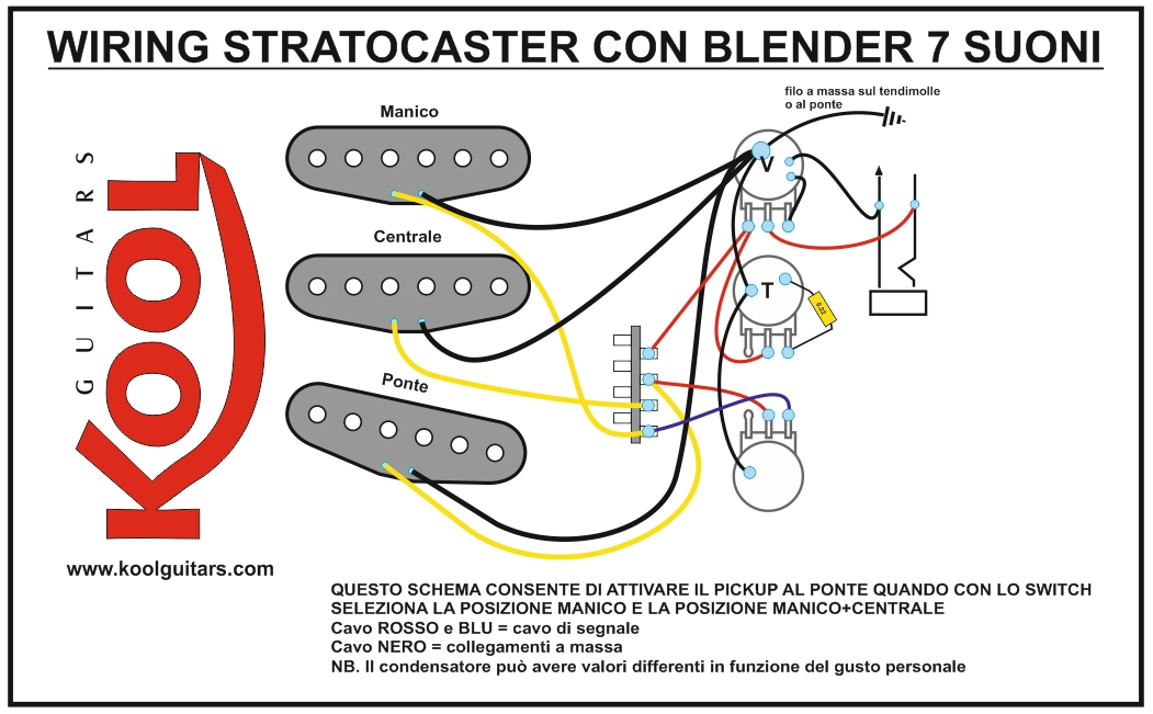 Gibson Explorer Wiring Diagram further Squier Standard Strat Wiring Mod Needs Approval as well Showthread furthermore Fender 5 Way Pickup Selector Switch For Stratocast also Wiring Help Needed Fender S1 Content. on strat switch diagram